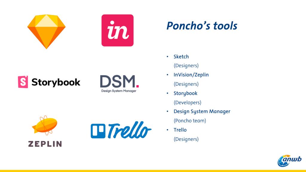 ANWB Poncho Tools
