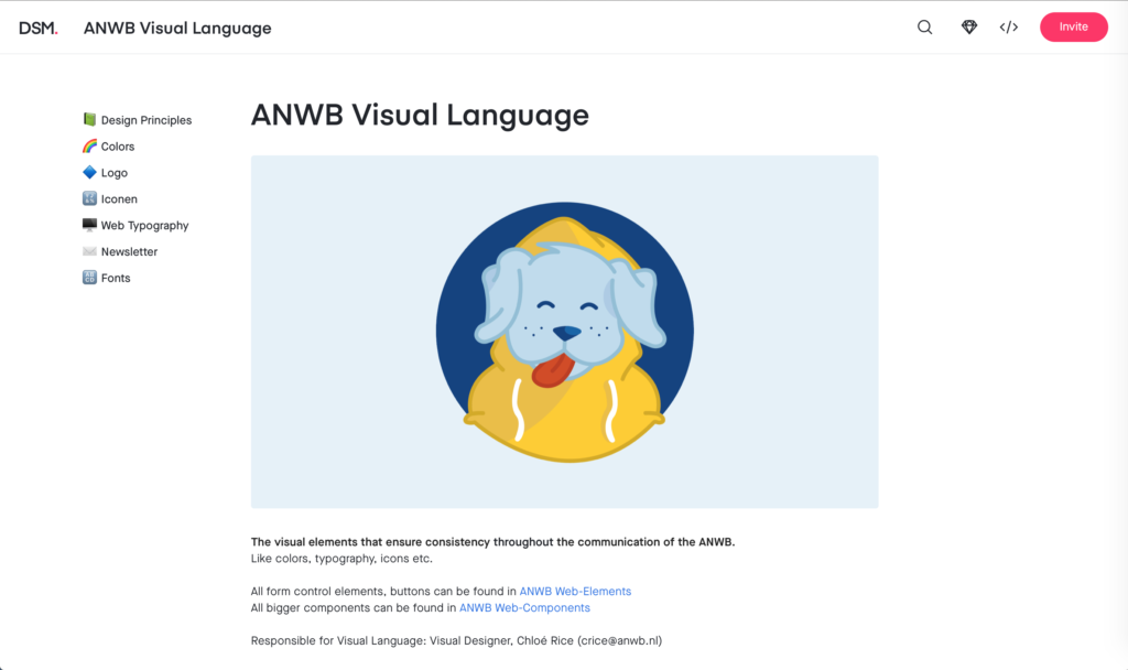 ANWB Design System Language
